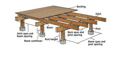 63 Hot Tub Deck Ideas Secrets Of Pro Installers & Designers. Ana White Patio Table Plans. Making Outdoor Furniture From Pallets. Costco Patio Furniture Edmonton. Sams Club Patio Furniture Replacement Cushions. Replacement Cushions For Patio Furniture Australia. Patio Furniture Yorkville Il. Rustoleum Patio Furniture Paint. Outdoor Furniture A Us Market Report